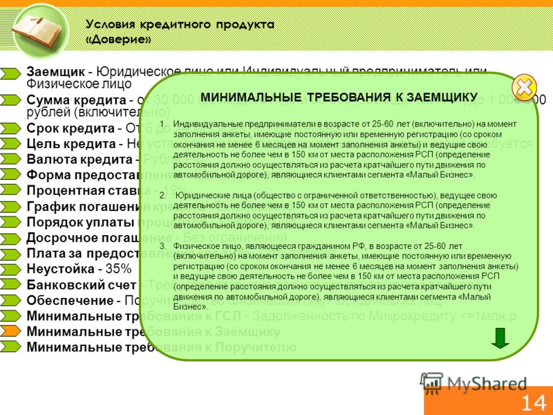 ОБРАЗЕЦ ПРЕЗЕНТАЦИИ Москва, 2009 14 Заемщик - Юридическое лицо или Индивидуальный предприниматель или Физическое лицо Сумма кредита - от 30 000 (заемщик ФЛ) или 80 000 (заемщик ЮП/ИП) до 1 000 000 рублей (включительно) Срок кредита - От 6 до 24 месяц