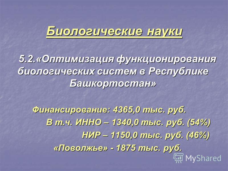 Биологические науки 5.2.«Оптимизация функционирования биологических систем в Республике Башкортостан» Финансирование: 4365,0 тыс. руб. Финансирование: 4365,0 тыс. руб. В т.ч. ИННО – 1340,0 тыс. руб. (54%) В т.ч. ИННО – 1340,0 тыс. руб. (54%) НИР – 11