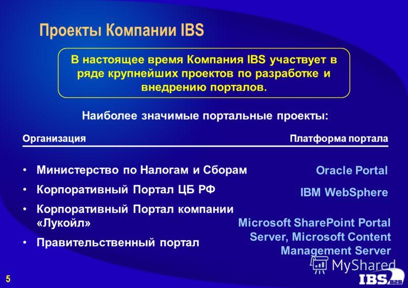 4 Сервисы портала Сервис (или служба) портала – это набор возможностей, обеспечивающих информационную поддержку деятельности организации. Простые сервисы:Комплексные сервисы: Различные варианты поиска информации; Управление публикацией; Он-лайн конфе