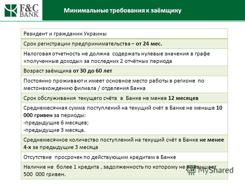 Минимальные требования к заёмщику Резидент и гражданин Украины Срок регистрации предпринимательства – от 24 мес. Налоговая отчетность не должна содержать нулевые значения в графе «полученные доходы» за последних 2 отчётных периода Возраст заёмщика от