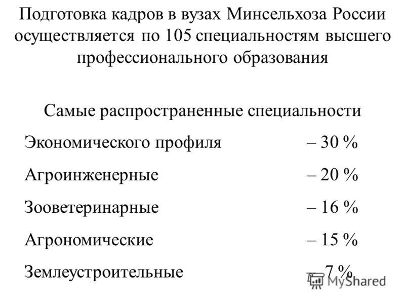 Подготовка кадров в вузах Минсельхоза России осуществляется по 105 специальностям высшего профессионального образования Самые распространенные специальности Экономического профиля – 30 % Агроинженерные – 20 % Зооветеринарные – 16 % Агрономические – 1