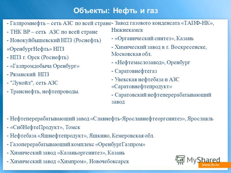 Объекты: Нефть и газ - Газпромнефть – сеть АЗС по всей стране - ТНК BP – сеть АЗС по всей стране - Новокуйбышевский НПЗ (Роснефть) «ОренбургНефть» НПЗ - НПЗ г. Орск (Роснефть) - «Газпромдобыча Оренбург» - Рязанский НПЗ -