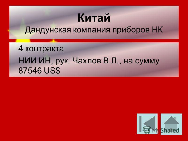 Китай Дандунская компания приборов НК 4 контракта НИИ ИН, рук. Чахлов В.Л., на сумму 87546 US$
