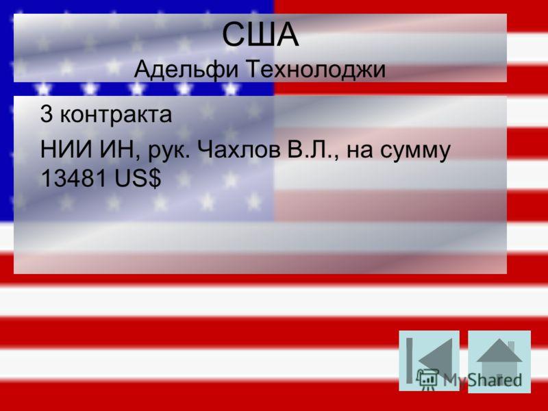 США Адельфи Технолоджи 3 контракта НИИ ИН, рук. Чахлов В.Л., на сумму 13481 US$