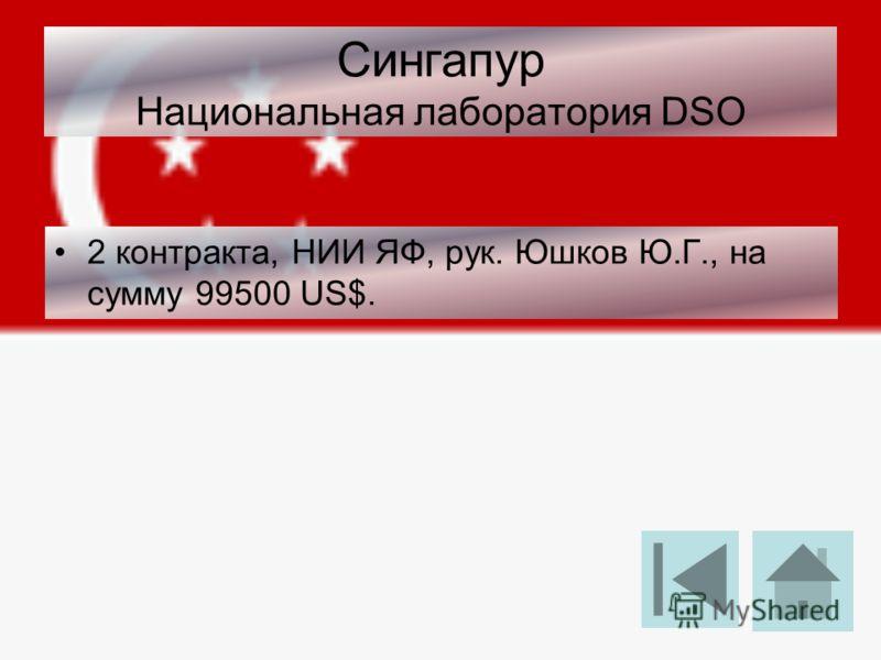 Сингапур Национальная лаборатория DSO 2 контракта, НИИ ЯФ, рук. Юшков Ю.Г., на сумму 99500 US$.