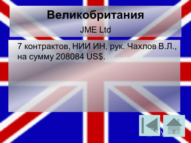 Великобритания JME Ltd 7 контрактов, НИИ ИН, рук. Чахлов В.Л., на сумму 208084 US$.