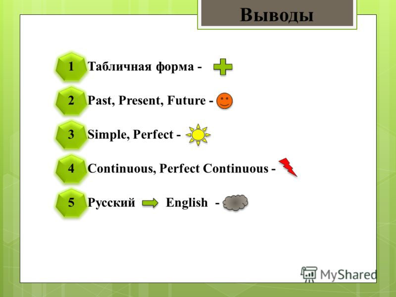 Табличная форма - Выводы 1 Past, Present, Future -2 Simple, Perfect -3 Continuous, Perfect Continuous -4 Русский English -5