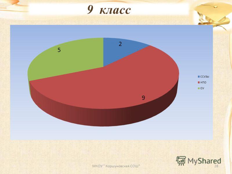 9 класс МКОУ  Коршуновская СОШ28