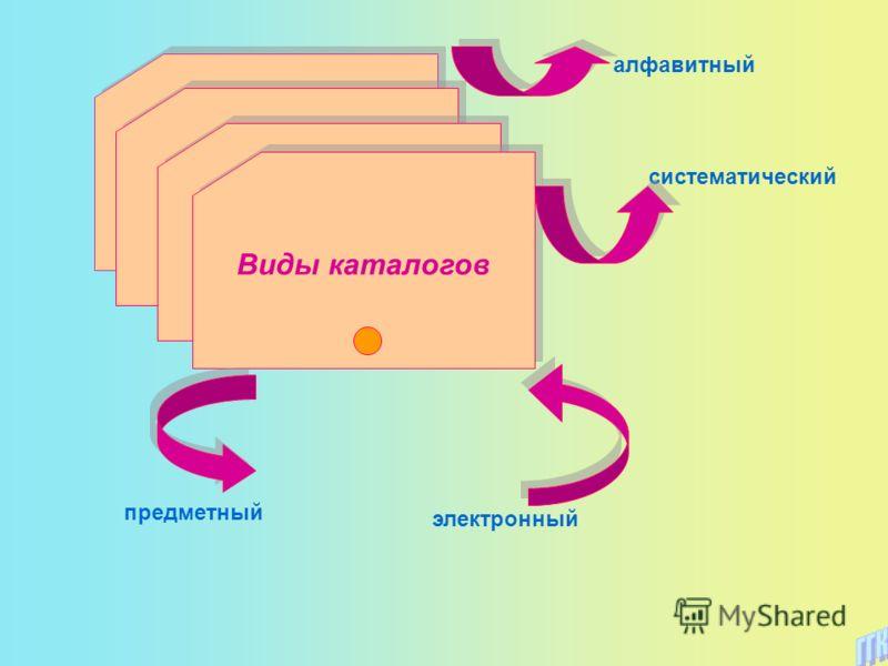 алфавитный систематический предметный электронный Виды каталогов