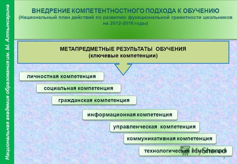 7 ВНЕДРЕНИЕ КОМПЕТЕНТНОСТНОГО ПОДХОДА К ОБУЧЕНИЮ (Национальный план действий по развитию функциональной грамотности школьников на 2012-2016 годы) ВНЕДРЕНИЕ КОМПЕТЕНТНОСТНОГО ПОДХОДА К ОБУЧЕНИЮ (Национальный план действий по развитию функциональной гр