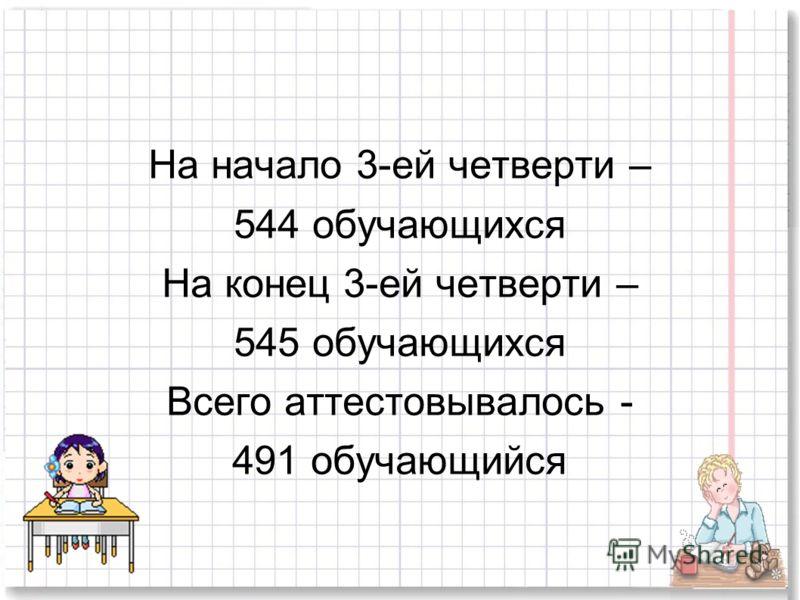 На начало 3-ей четверти – 544 обучающихся На конец 3-ей четверти – 545 обучающихся Всего аттестовывалось - 491 обучающийся