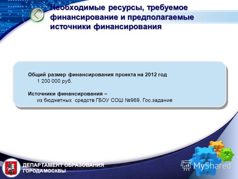 LOGO Общий размер финансирования проекта на 2012 год 1 200 000 руб. Источники финансирования – из бюджетных средств ГБОУ СОШ 969. Гос.задание Общий размер финансирования проекта на 2012 год 1 200 000 руб. Источники финансирования – из бюджетных средс