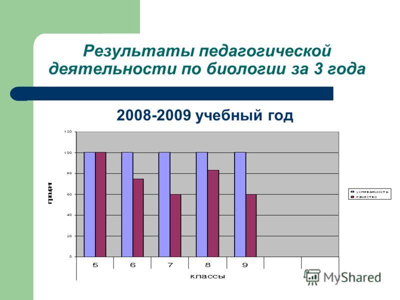 Результаты педагогической деятельности по биологии за 3 года 2008-2009 учебный год