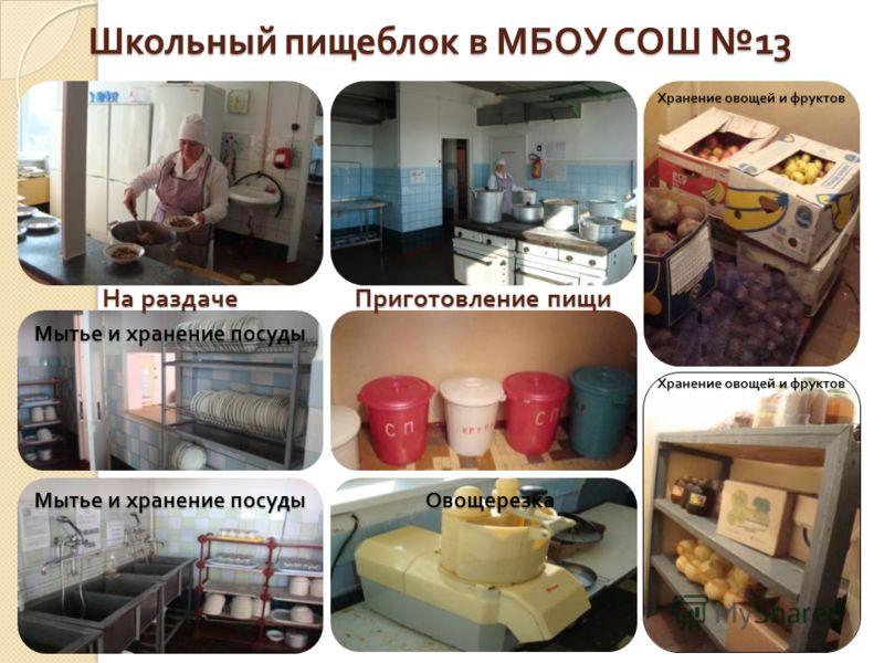 Школьный пищеблок в МБОУ СОШ 13 На раздаче Приготовление пищи Хранение овощей и фруктов Мытье и хранение посуды Овощерезка