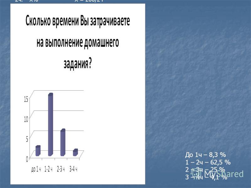 В классе 24 человека, что составляет 100%. Сколько % составляет 2 человек,15 человек, 6человек, 1человек? Решение 24ч. – 100% 24Х =100*2 2ч. – Х% Х = 200/24 Х = 8,3 24ч. – 100% 24Х = 100*15 15ч. – Х% Х = 1500/24 Х = 62,5 24ч. – 100% 24Х = 100*6 6ч. –