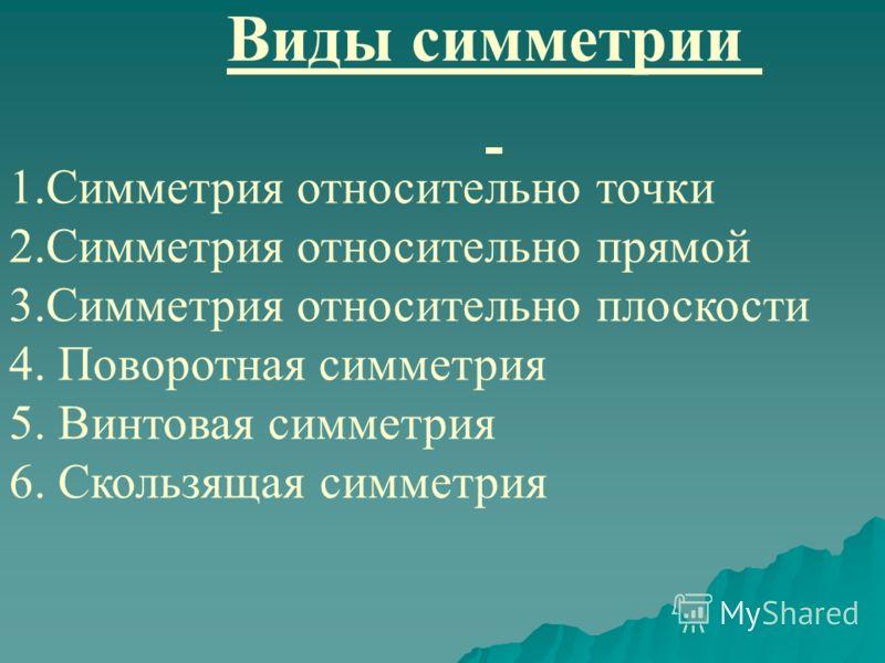 МБОУООШ 25,, Осевая и центральная симметрии Старый Оскол 2012г.