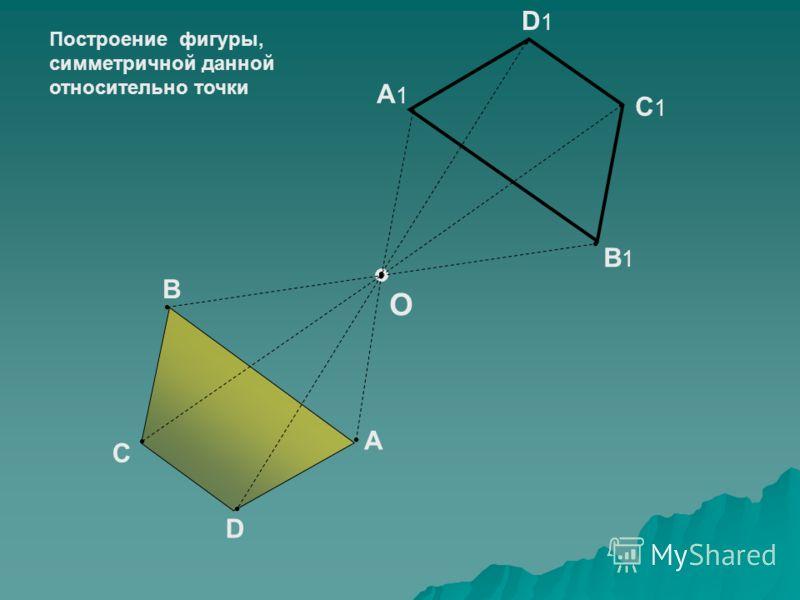 Симметрия относительно точки. ЦЕНТРАЛЬНАЯ СИММЕТРИЯ симметрия относительно точки, которая задается следующим образом: : А А1А1А1А1 В В1В1В1В1 О