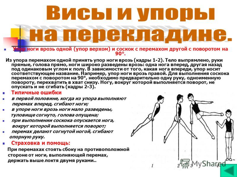 Упор ноги врозь одной (упор верхом) и соскок с перемахом другой с поворотом на 90°. Из упора перемахом одной принять упор ноги врозь (кадры 1-2). Тело выпрямлено, руки прямые, голова прямо, ноги широко разведены врозь: одна нога вперед, другая назад
