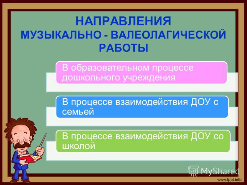 НАПРАВЛЕНИЯ МУЗЫКАЛЬНО - ВАЛЕОЛАГИЧЕСКОЙ РАБОТЫ В образовательном процессе дошкольного учреждения В процессе взаимодействия ДОУ с семьей В процессе взаимодействия ДОУ со школой 4