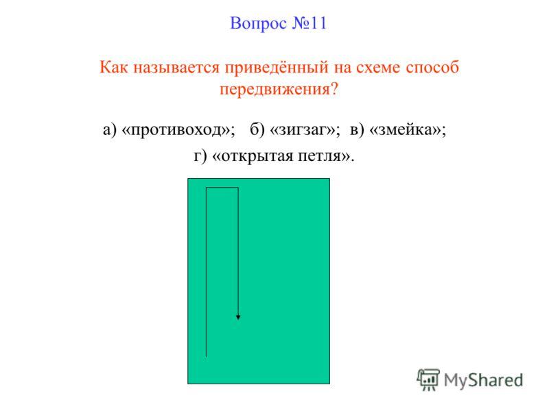 Вопрос 11 Как называется приведённый на схеме способ передвижения? а) «противоход»; б) «зигзаг»; в) «змейка»; г) «открытая петля».