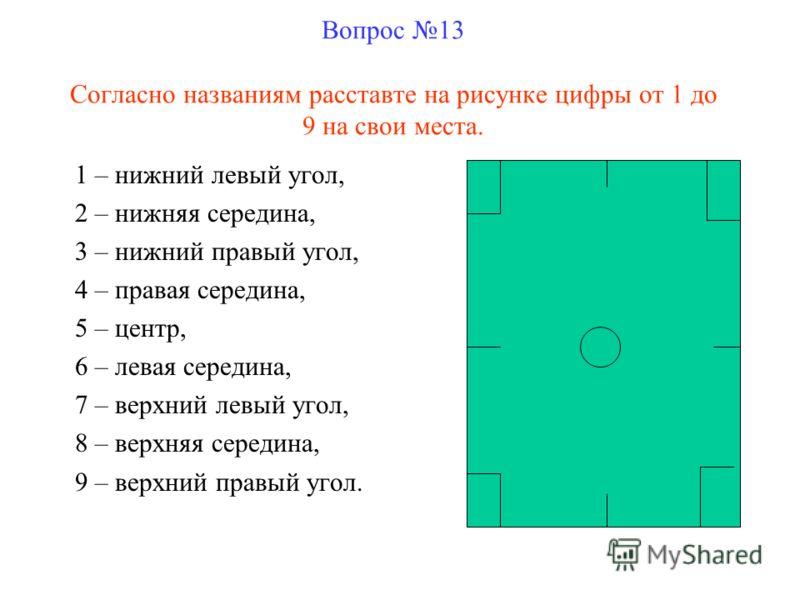 Вопрос 13 Согласно названиям расставте на рисунке цифры от 1 до 9 на свои места. 1 – нижний левый угол, 2 – нижняя середина, 3 – нижний правый угол, 4 – правая середина, 5 – центр, 6 – левая середина, 7 – верхний левый угол, 8 – верхняя середина, 9 –