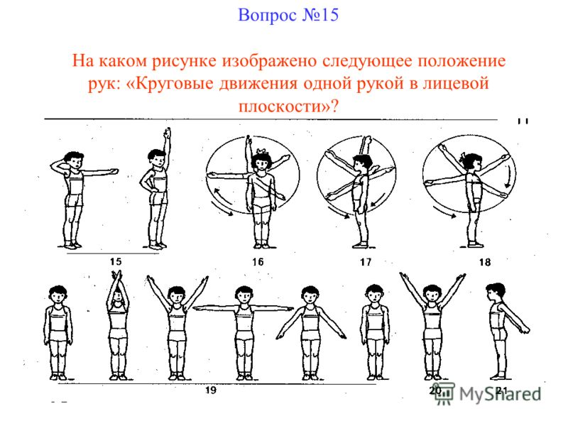 Вопрос 15 На каком рисунке изображено следующее положение рук: «Круговые движения одной рукой в лицевой плоскости»?