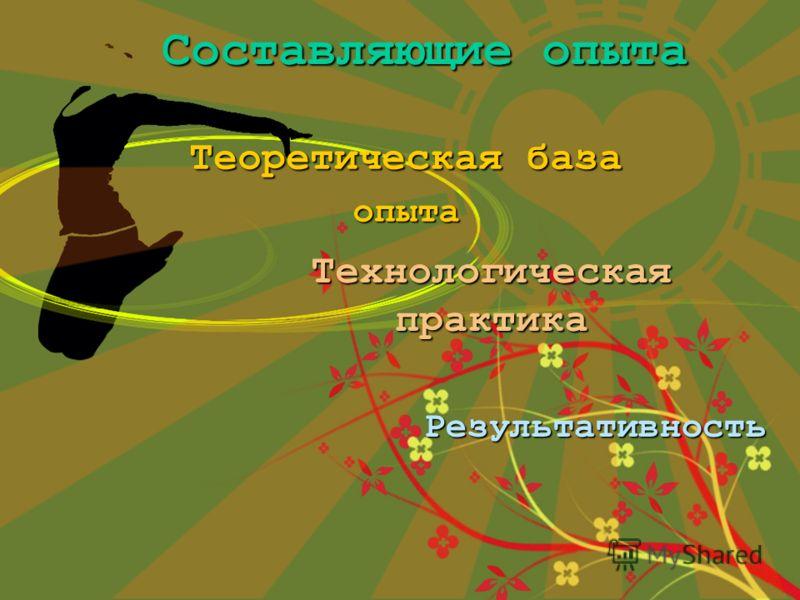 Составляющие опыта Теоретическая база опыта Технологическаяпрактика Результативность
