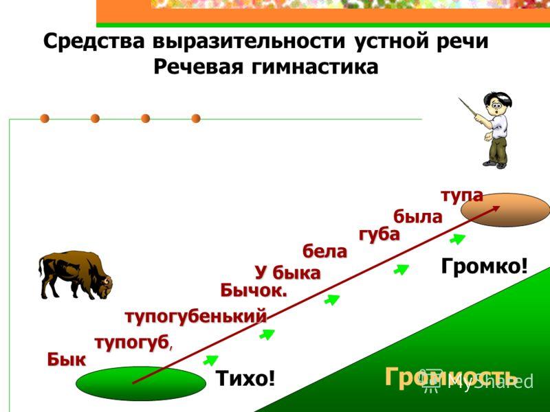 Средства выразительности устной речи 3) Паузы (звуковые пробелы) : логические (смысловые); психологические. 4) Громкость звучания (сила)