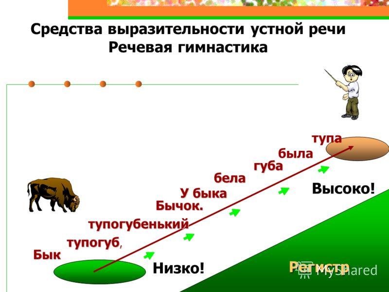 Средства выразительности говорения 6) Темп (скорость) речи 7) Дикция (артикуляция) 8) Высота (регистр) голоса: низкий; средний; верхний.
