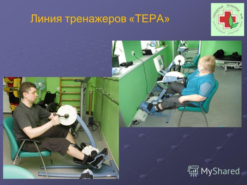 Линия тренажеров «ТЕРА»