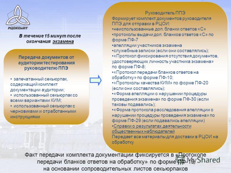 В течение 15 минут после окончания экзамена Передача документов от аудитории тестирования руководителю ППЭ запечатанный секьюрпак, содержащий комплект документации аудитории; использованный секьюрпак со всеми вариантами КИМ; использованный секьюрпак