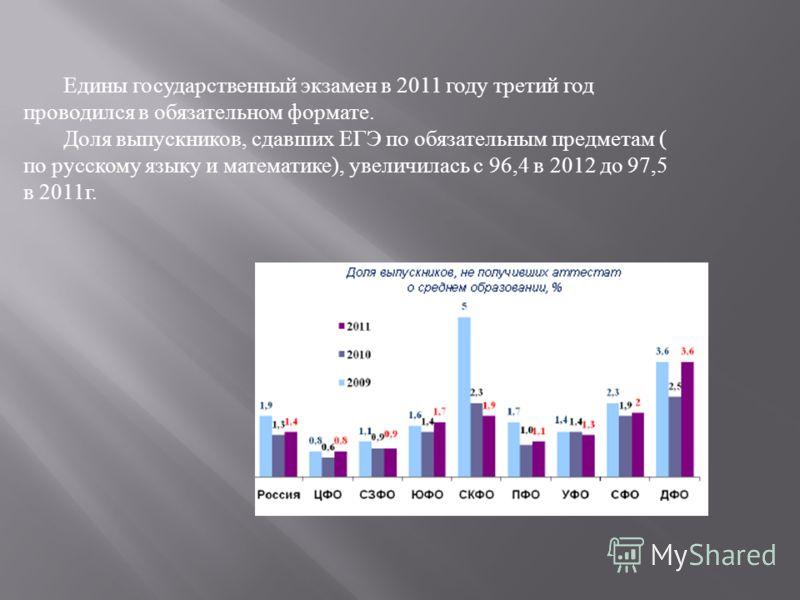 Едины государственный экзамен в 2011 году третий год проводился в обязательном формате. Доля выпускников, сдавших ЕГЭ по обязательным предметам ( по русскому языку и математике ), увеличилась с 96,4 в 2012 до 97,5 в 2011 г.