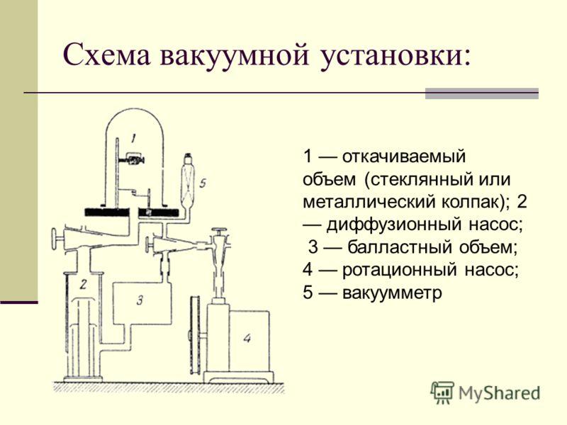 Схема вакуумной установки: 1
