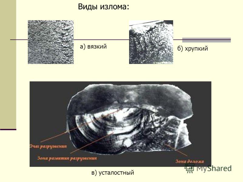 Виды излома: а) вязкий б) хрупкий в) усталостный
