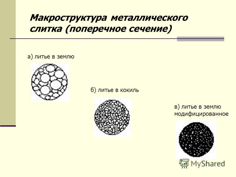 Макроструктура металлического слитка (поперечное сечение) а) литье в землю б) литье в кокиль в) литье в землю модифицированное