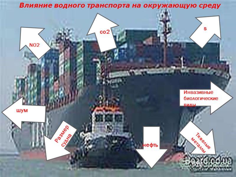 Влияние водного транспорта на окружающую среду s co2 NO2 шум Размер судна Тяжелые металлы Инвазивные биологические виды нефть
