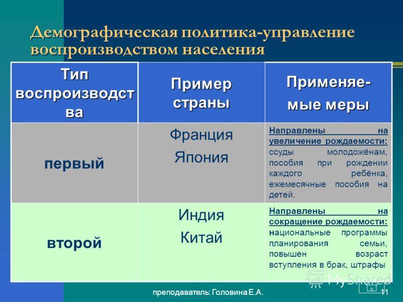 преподаватель: Головина Е.А.10 Демографическая политика-управление воспроизводством населения Демографическая политика – это система административных, экономических, пропагандистских и др. мероприятий, с помощью которых государство воздействует на ес