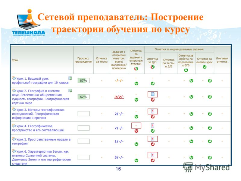 Сетевой преподаватель: Построение траектории обучения по курсу 16