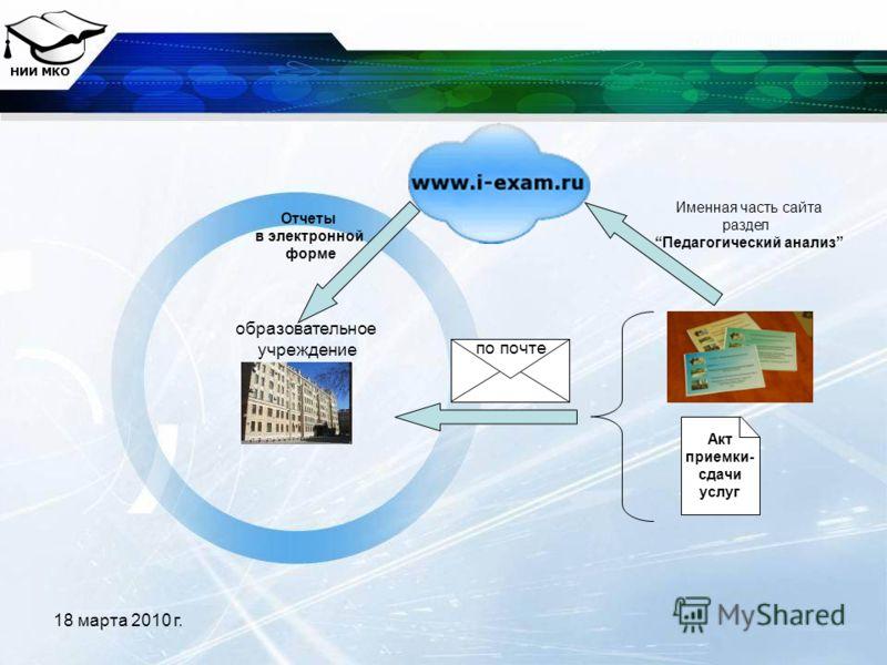 образовательное учреждение по почте Акт приемки- сдачи услуг Именная часть сайта разделПедагогический анализ Отчеты в электронной форме