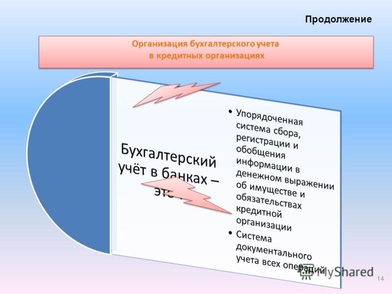 14 Организация бухгалтерского учета в кредитных организациях Организация бухгалтерского учета в кредитных организациях Продолжение