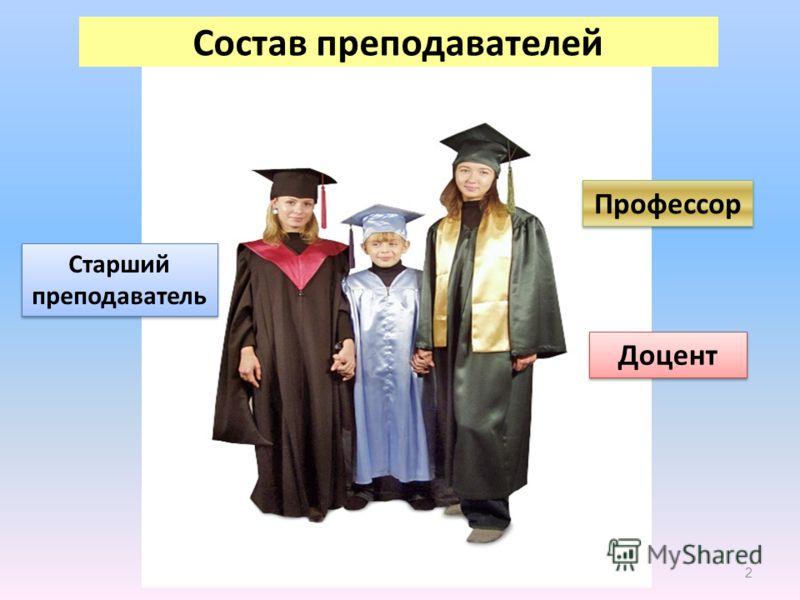 2 Профессор Старший преподаватель Доцент Состав преподавателей