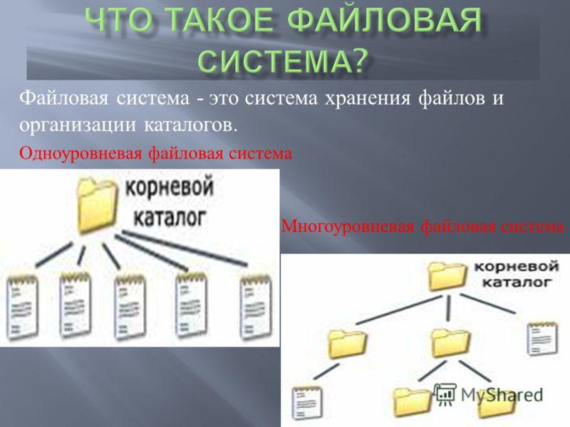 Файловая система - это система хранения файлов и организации каталогов. Одноуровневая файловая система Многоуровневая файловая система