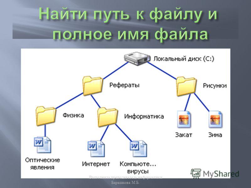 Выполнила преподаватель информатики Барашкова М. Б.