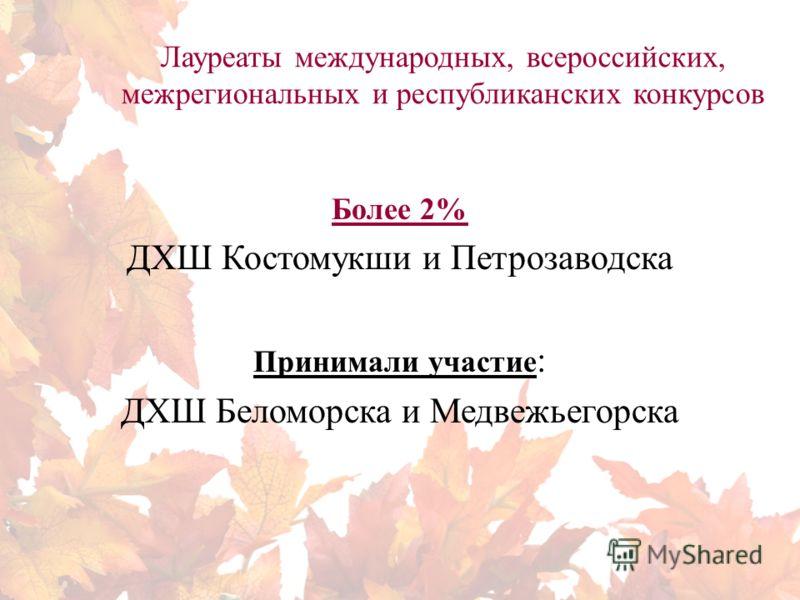 Более 2% ДХШ Костомукши и Петрозаводска Принимали участие : ДХШ Беломорска и Медвежьегорска