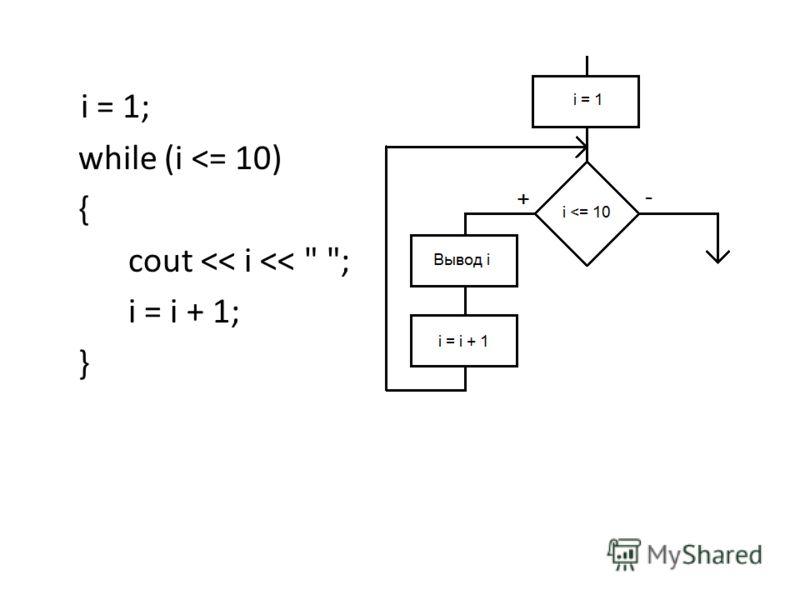 i = 1; while (i