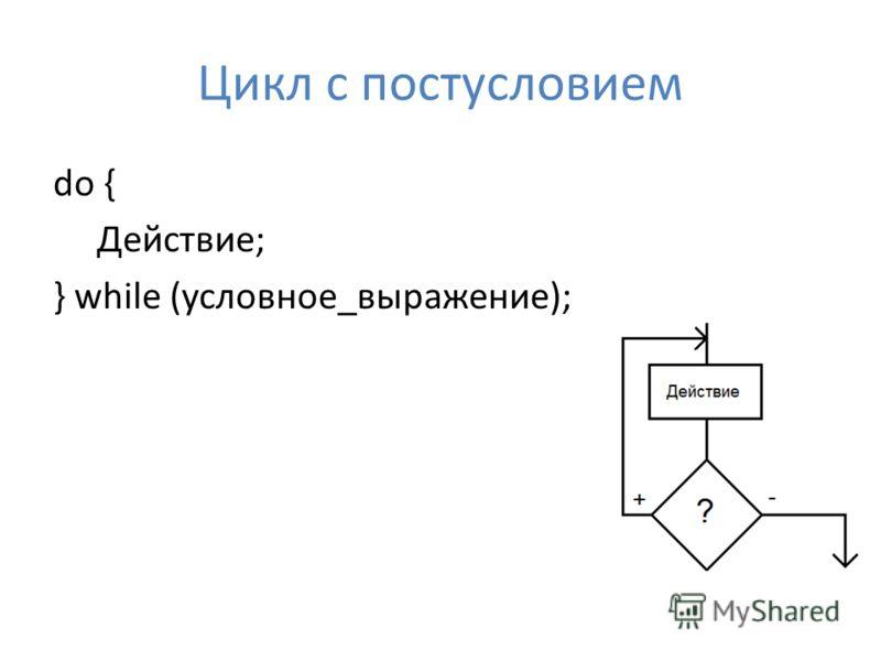 Цикл с постусловием do { Действие; } while (условное_выражение);