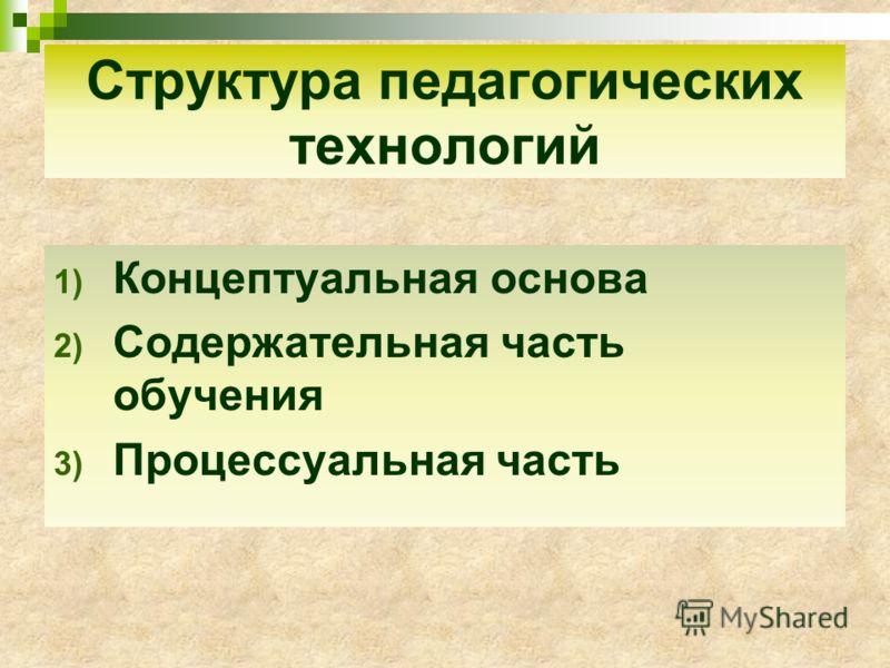 Структура педагогических технологий 1) Концептуальная основа 2) Содержательная часть обучения 3) Процессуальная часть