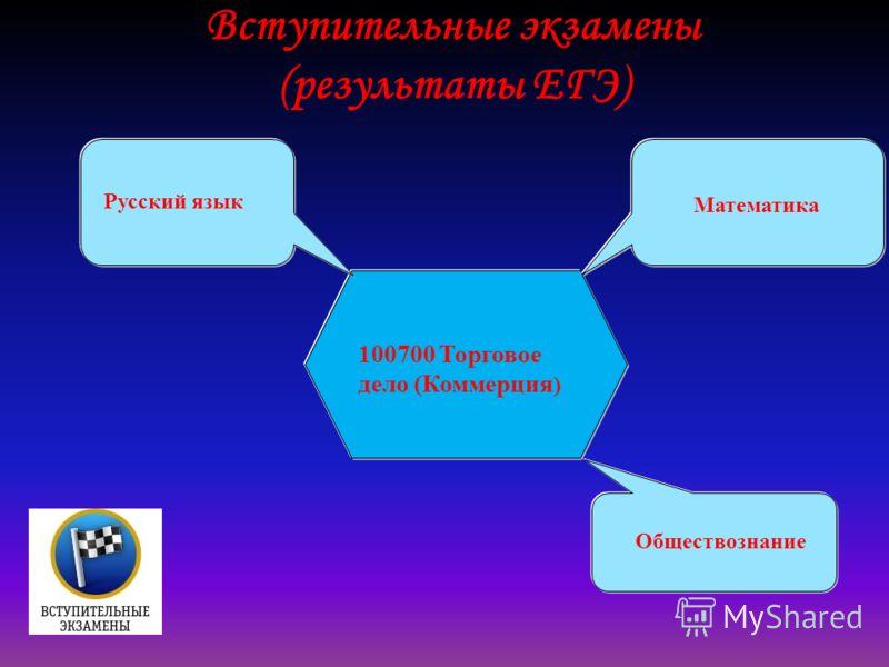Вступительные экзамены (результаты ЕГЭ) 100700 Торговое дело (Коммерция ) Математика Русский язык Обществознание