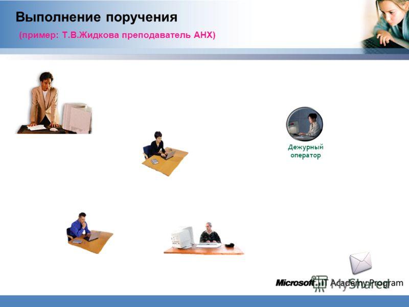 Выполнение поручения (пример: T.В.Жидкова преподаватель АНХ) Дежурный оператор