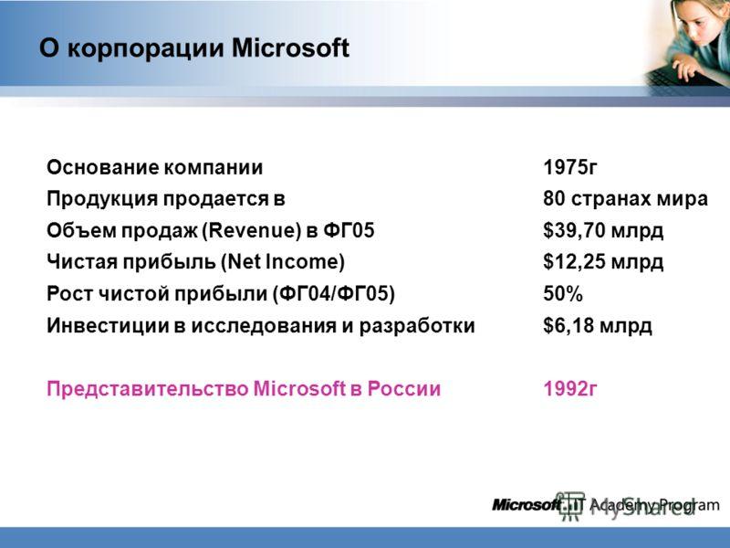 О корпорации Microsoft Основание компании 1975г Продукция продается в 80 странах мира Объем продаж (Revenue) в ФГ05 $39,70 млрд Чистая прибыль (Net Income) $12,25 млрд Рост чистой прибыли (ФГ04/ФГ05) 50% Инвестиции в исследования и разработки $6,18 м